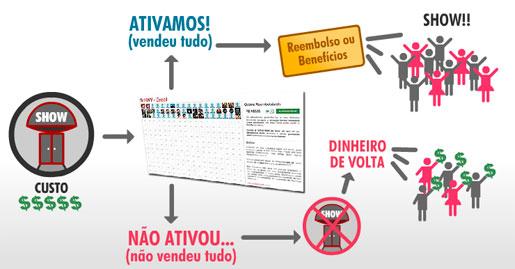 WWW.ATIVAAI.COM.BR - FINANCIAMENTO COLETIVO DE EVENTOS - ATIVA AÍ